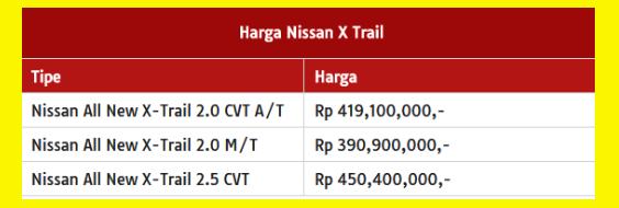 harga nissan x-trail terbaru