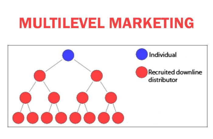 Contoh bisnis multilevel marketing di Indonesia yang bagus 1