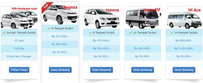 Pilih Nahwa untuk Jasa Travel dan Rental Mobil di Malang 3