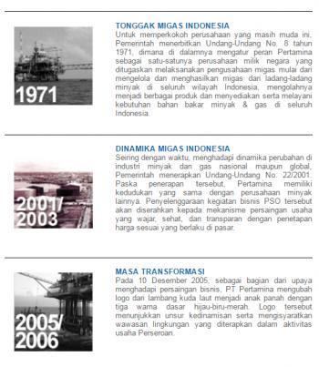 Sejarah pertamina setelah tahun 1971